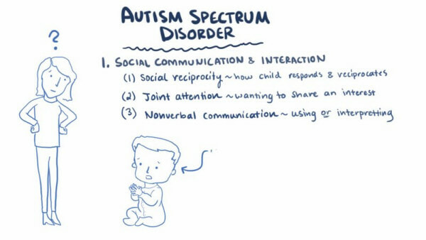 Autistik