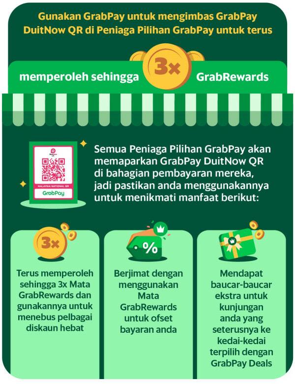 Bm Gpdn Full Infographic