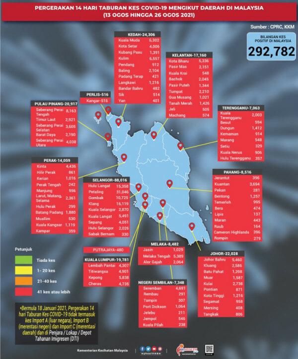 Status Covid Malaysia